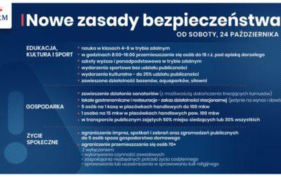 Od soboty, 24 października, w  całej Polsce obowiązują nowe zasady bezpieczeństwa/A New List of Restrictions Due to COVID-19 is Announced by Government