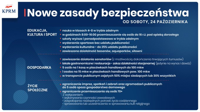 Od soboty, 24 października, w  całej Polsce obowiązują nowe zasady bezpieczeństwa/A New List of Restrictions Due to COVID-19 is Announced by Government